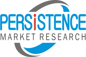 Panic Disorders Market Regulatory Impact Analysis by 2024