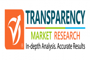 Cosmetic Preservatives Market Size, Analytical Overview, Growth Factors, Demand, Trends And Forecast