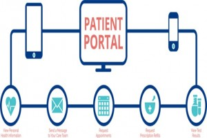 Patient Portal Software Market Size, Share, Outlook, and Opportunity Analysis 2019 - 2027